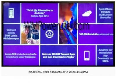 Microsoft: 50 Juta Unit Lumia TelahDiaktifkan